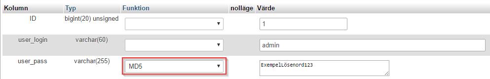 phpMyAdmin WordPress MD5 funktion