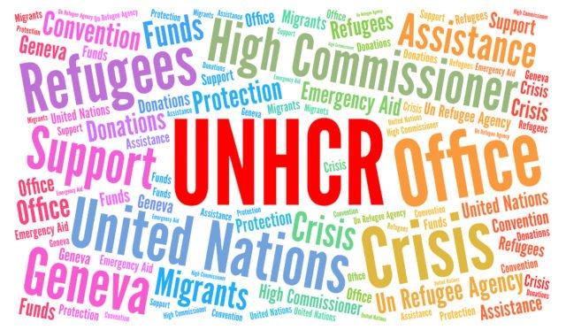 UNHCR word cloud